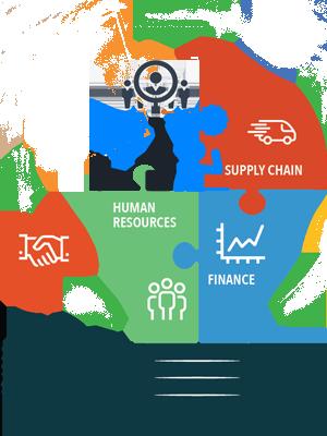 ERP, SAP - ERP, SAP ERP system
