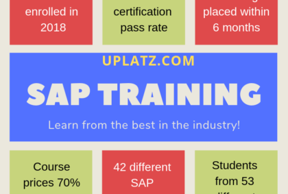 Uplatz achievements in 2018