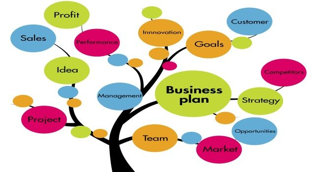 Business Plan, Business Idea, Business Tips