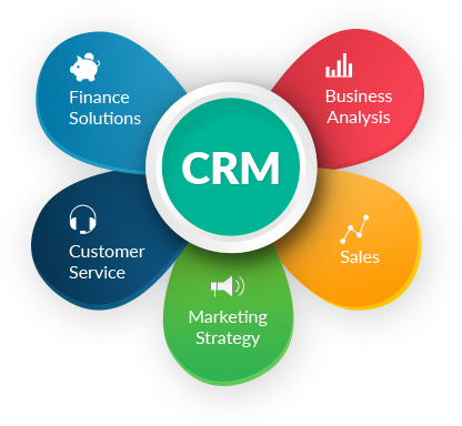 CRM, Customer relationship management,  Software tool, Client management, Sales productivity, Multi-tasking activities, Business Relationship,  Sales & Marketing automation tool, Lead Management, Customer support